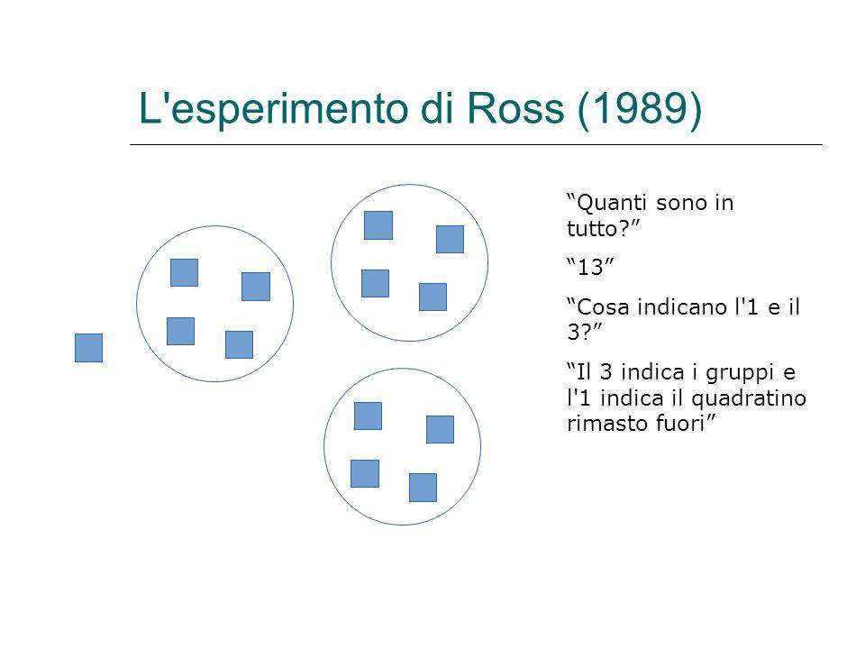 L esperimento di Ross (1989)