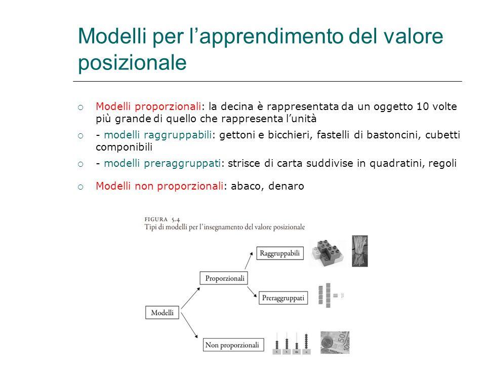 Modelli per l'apprendimento del valore posizionale