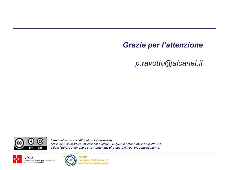 Grazie per l'attenzione p.ravotto@aicanet.it