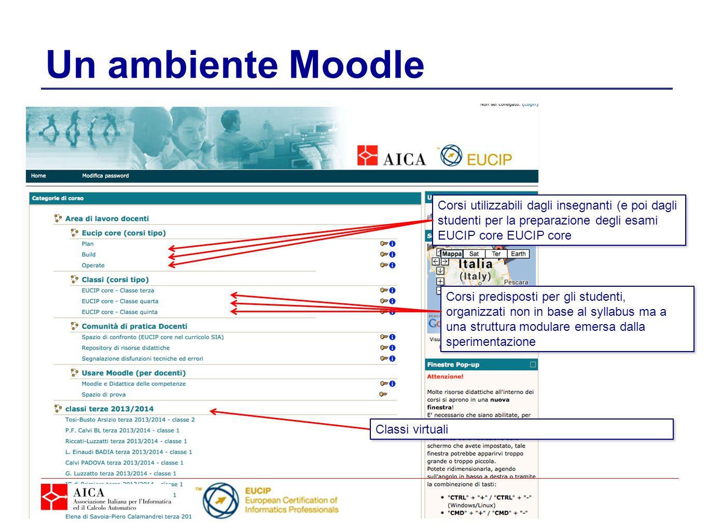 Un ambiente Moodle Corsi utilizzabili dagli insegnanti (e poi dagli studenti per la preparazione degli esami EUCIP core EUCIP core.
