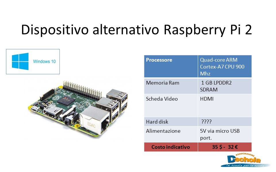 Dispositivo alternativo Raspberry Pi 2