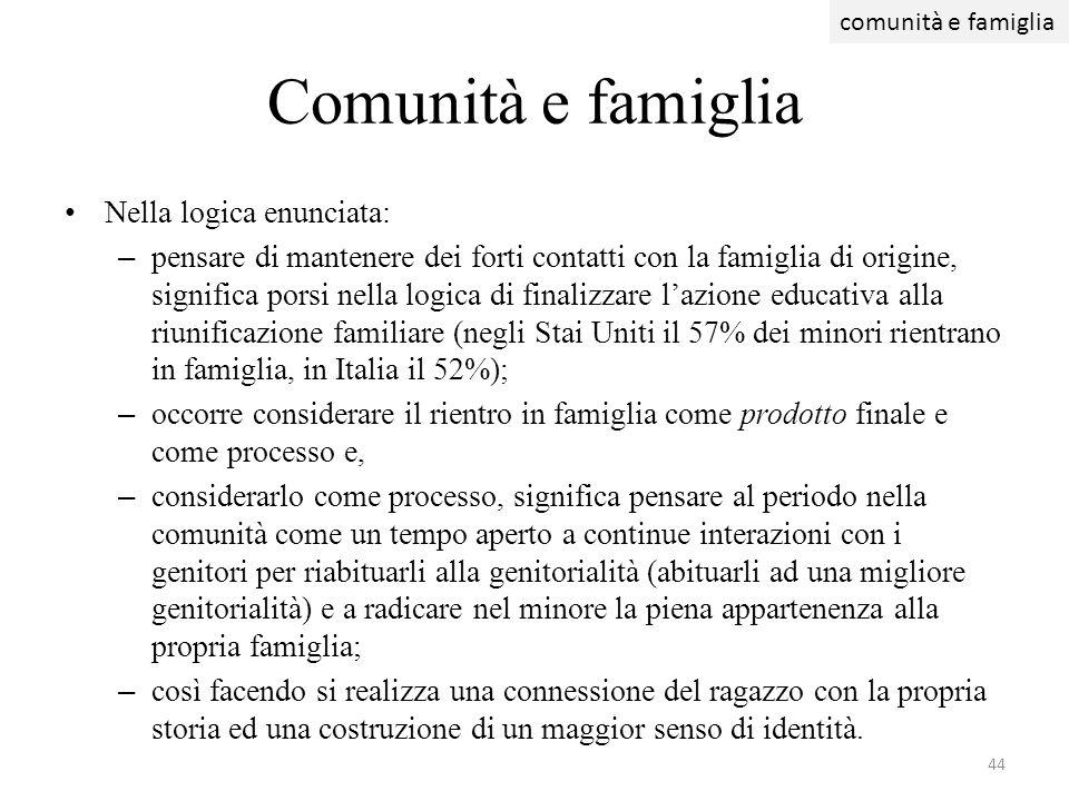 Comunità e famiglia Nella logica enunciata: