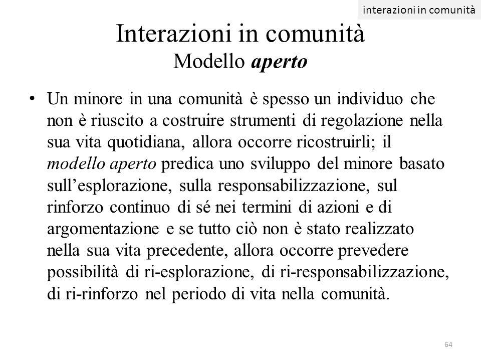 Interazioni in comunità Modello aperto