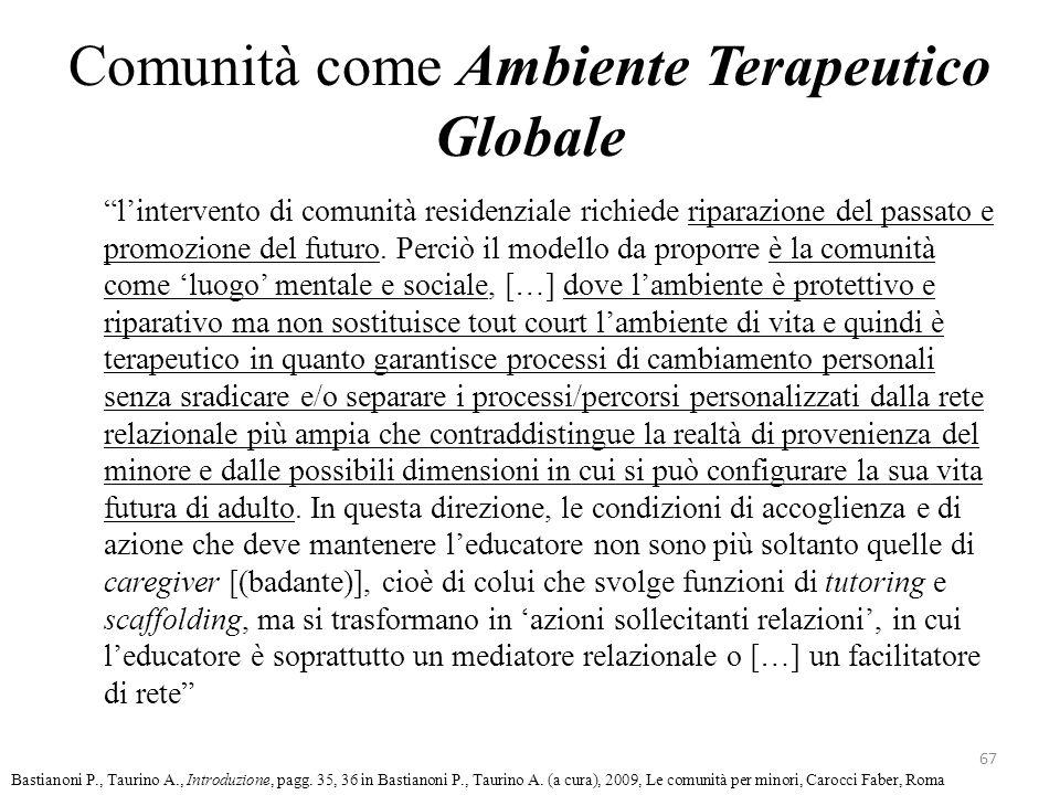 Comunità come Ambiente Terapeutico Globale