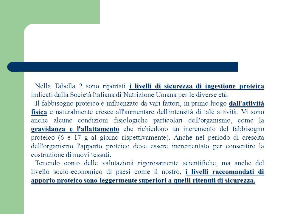 Nella Tabella 2 sono riportati i livelli di sicurezza di ingestione proteica indicati dalla Società Italiana di Nutrizione Umana per le diverse età.