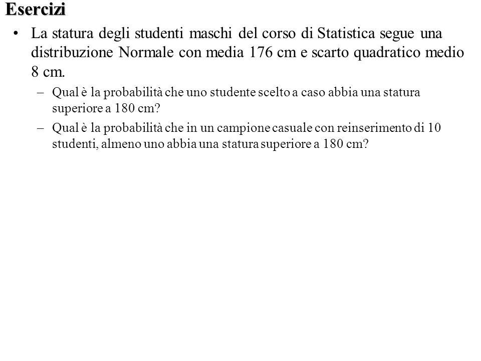 Esercizi La statura degli studenti maschi del corso di Statistica segue una distribuzione Normale con media 176 cm e scarto quadratico medio 8 cm.
