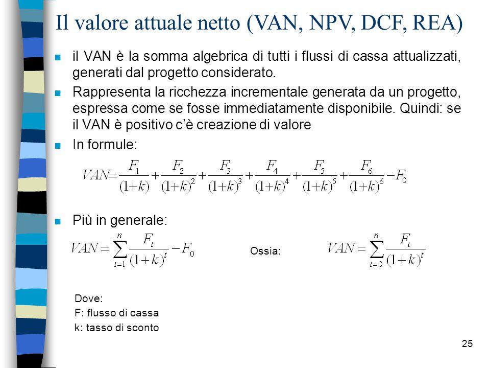 Il valore attuale netto (VAN, NPV, DCF, REA)