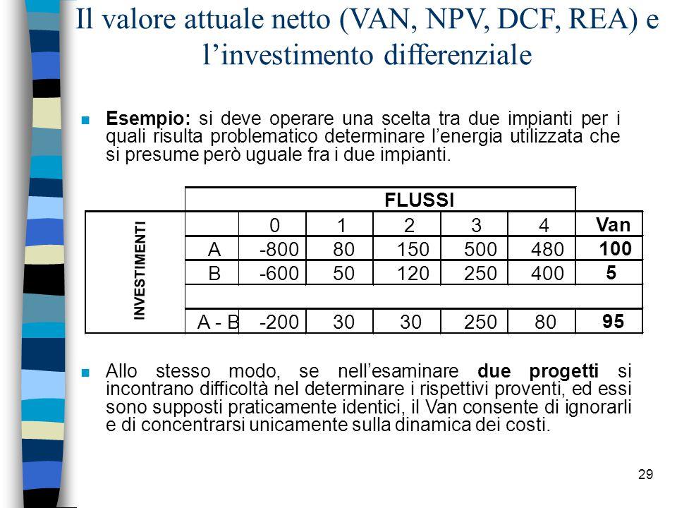 Il valore attuale netto (VAN, NPV, DCF, REA) e l'investimento differenziale