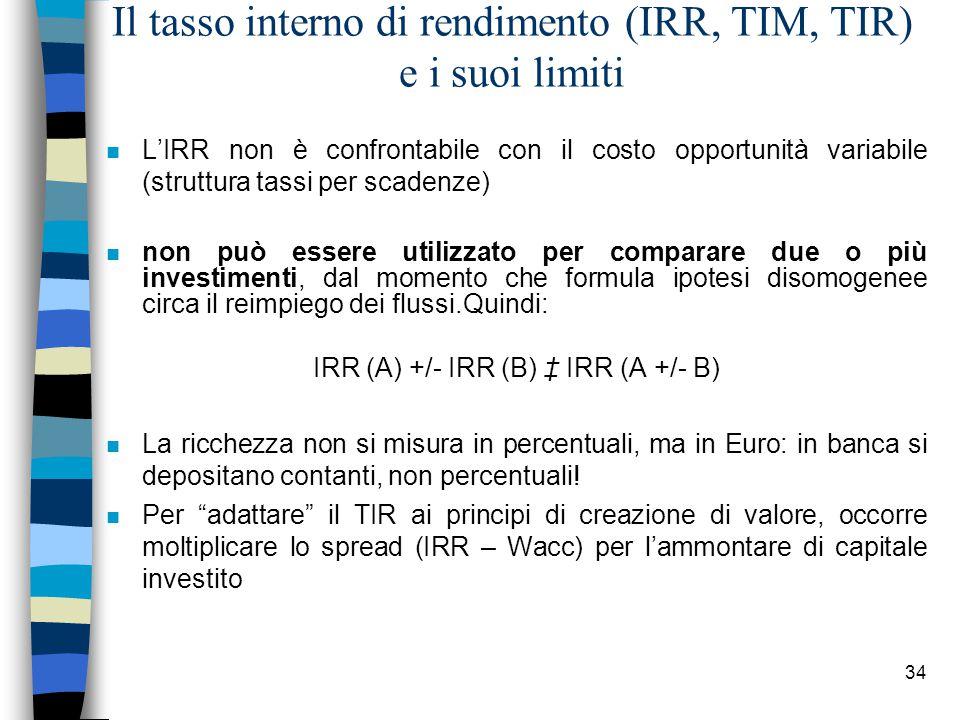 Il tasso interno di rendimento (IRR, TIM, TIR) e i suoi limiti