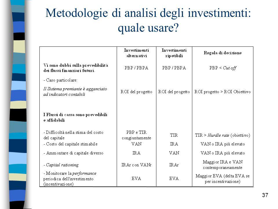 Metodologie di analisi degli investimenti: quale usare