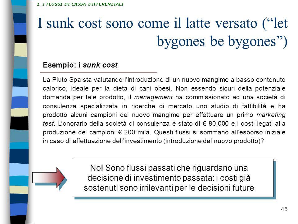 I sunk cost sono come il latte versato ( let bygones be bygones )