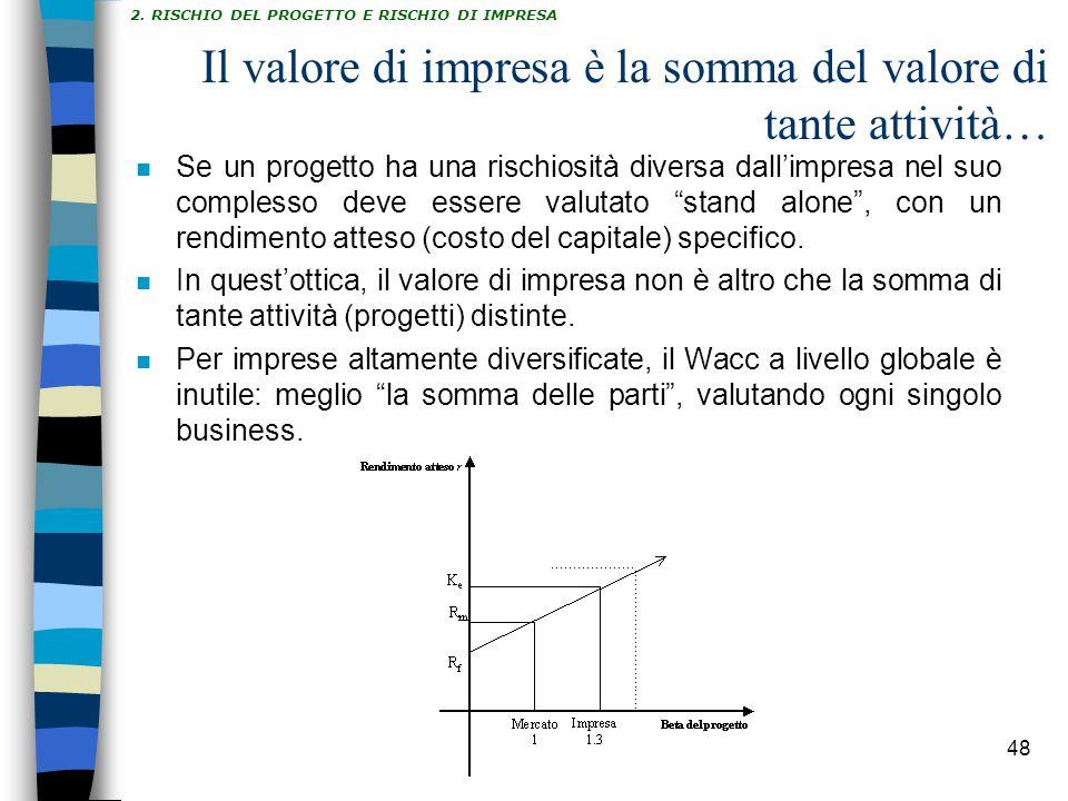 Il valore di impresa è la somma del valore di tante attività…