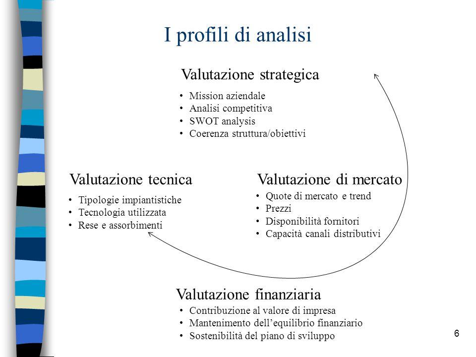 I profili di analisi Valutazione strategica Valutazione tecnica