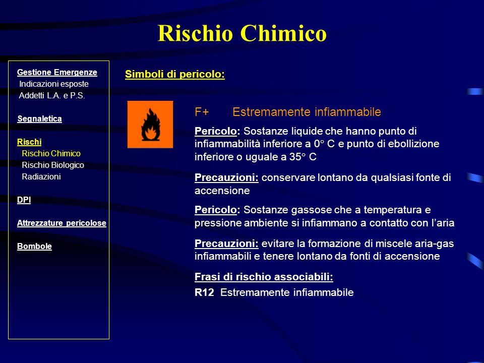 Rischio Chimico F+ Estremamente infiammabile Simboli di pericolo: