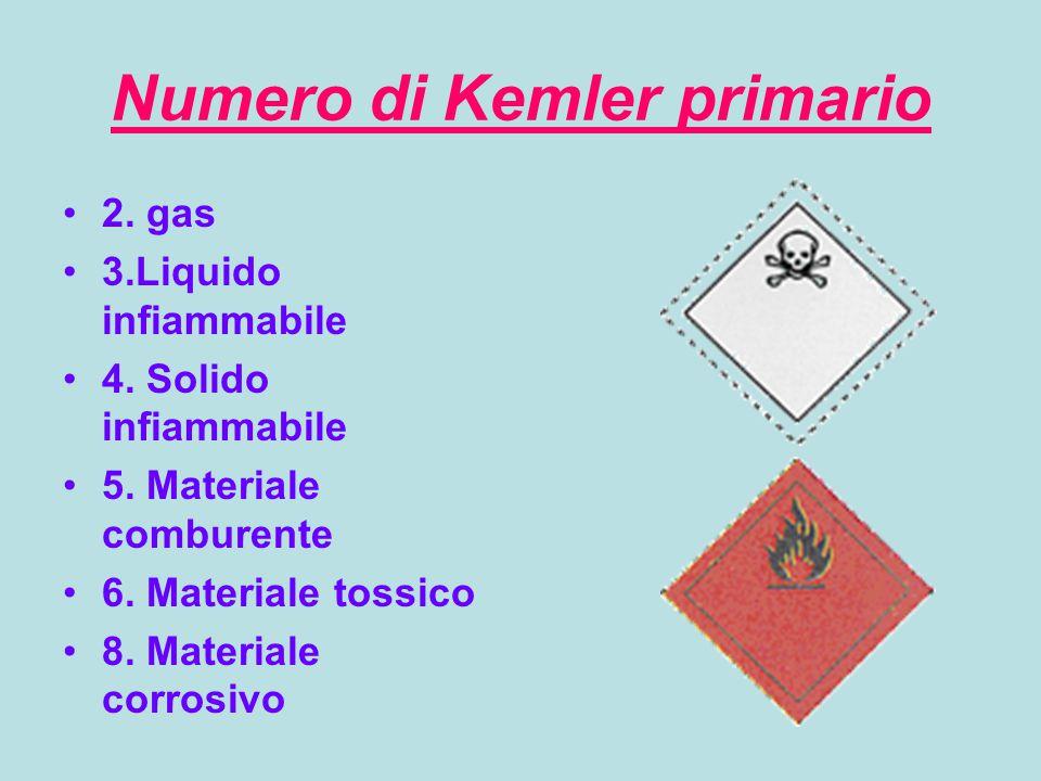 Numero di Kemler primario
