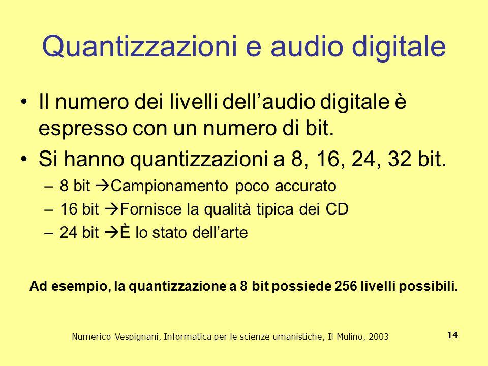 Quantizzazioni e audio digitale