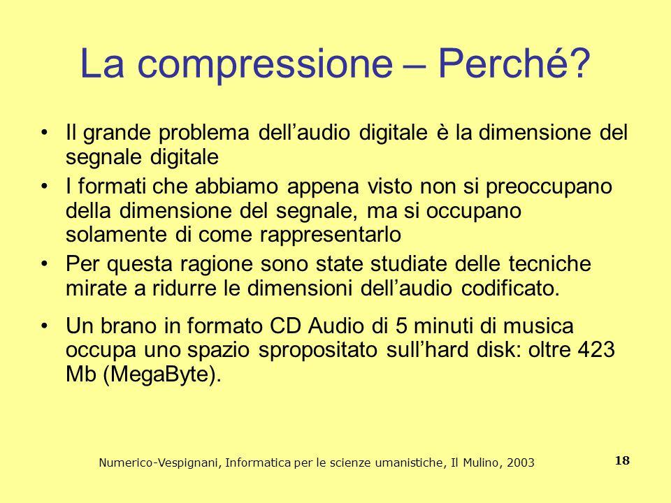 La compressione – Perché