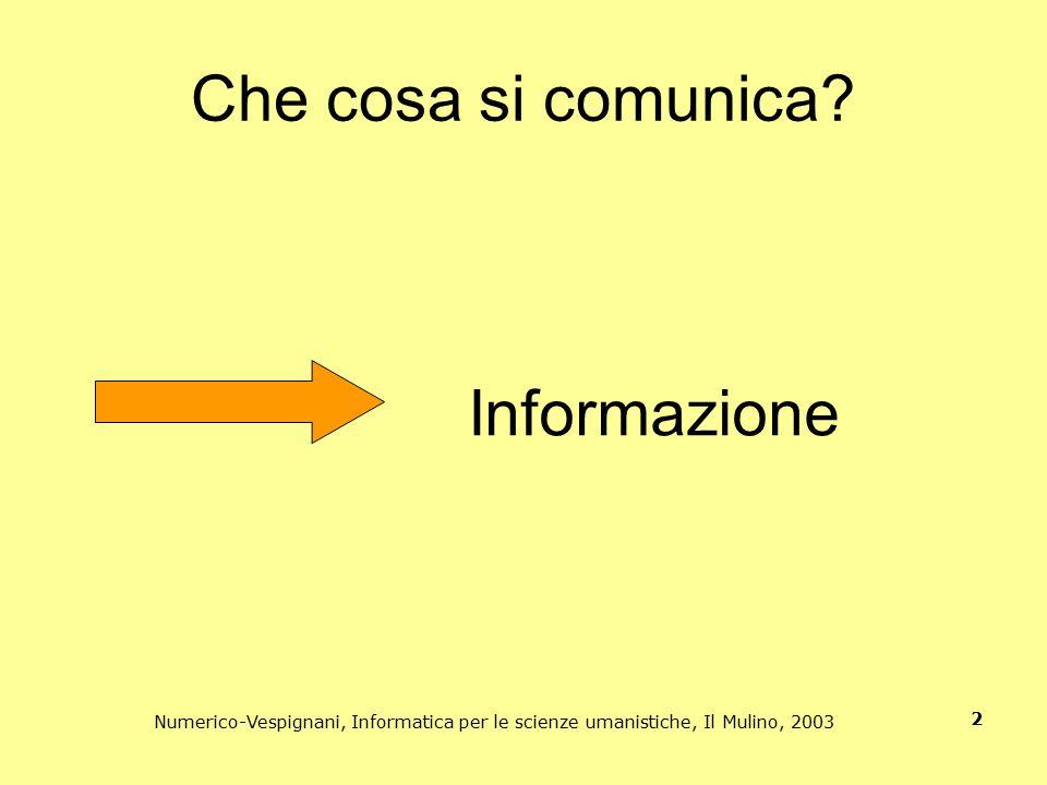 Che cosa si comunica Informazione