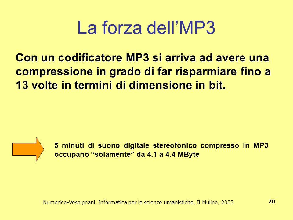 La forza dell'MP3