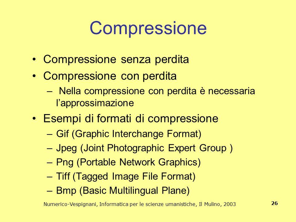 Compressione Compressione senza perdita Compressione con perdita