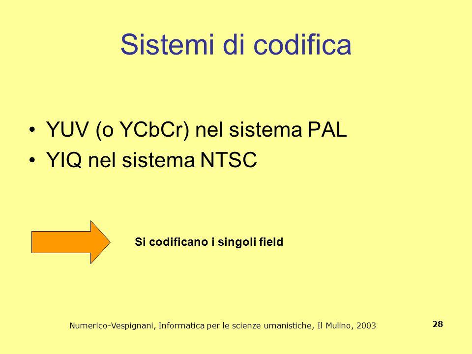 Sistemi di codifica YUV (o YCbCr) nel sistema PAL YIQ nel sistema NTSC
