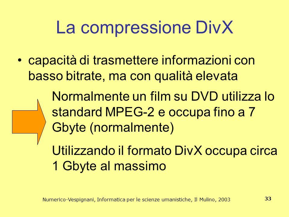 La compressione DivX capacità di trasmettere informazioni con basso bitrate, ma con qualità elevata.