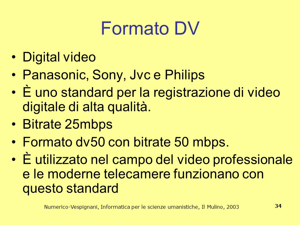 Formato DV Digital video Panasonic, Sony, Jvc e Philips
