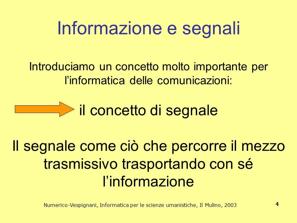 Informazione e segnali