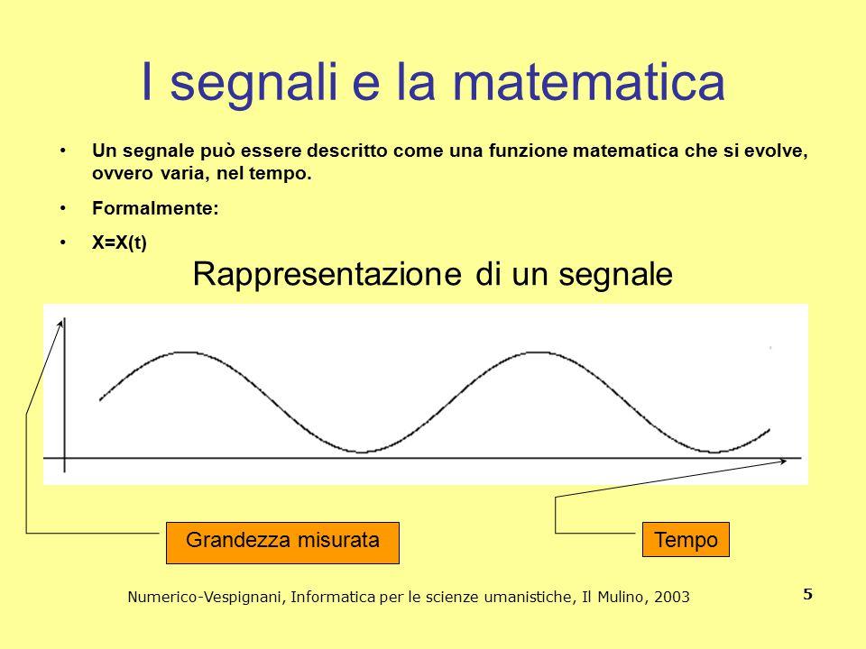 I segnali e la matematica