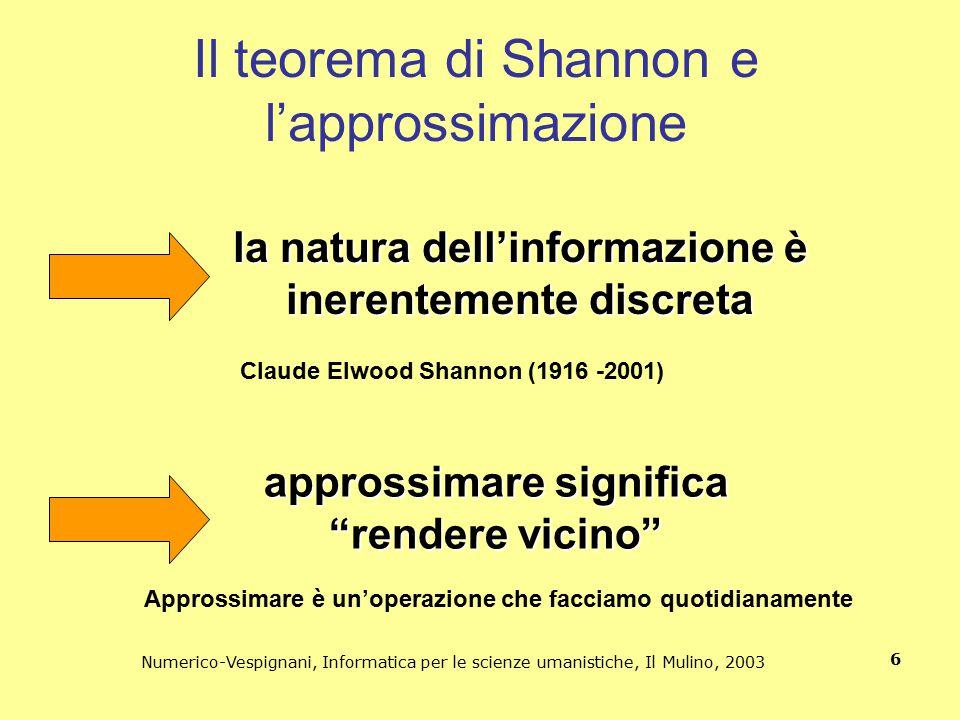 Il teorema di Shannon e l'approssimazione