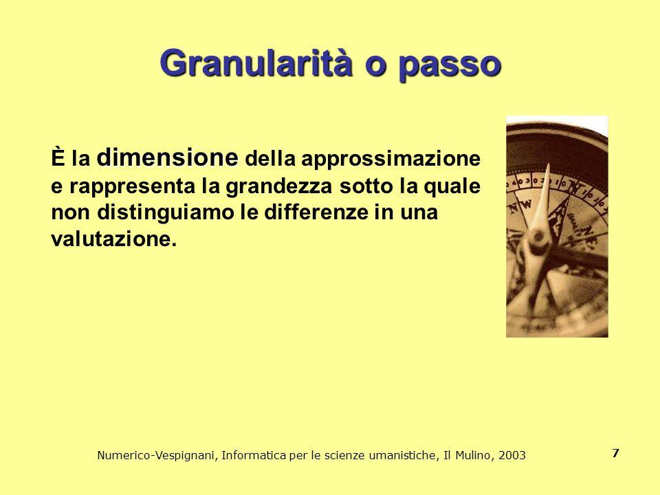 Granularità o passo