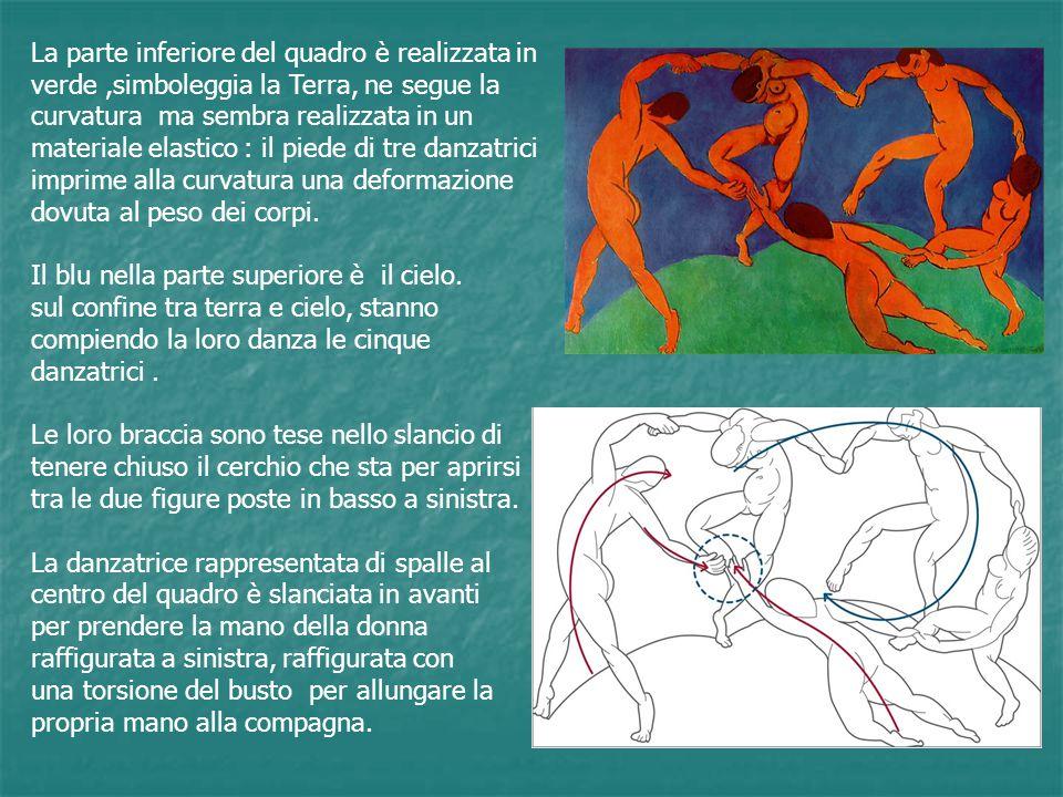 La parte inferiore del quadro è realizzata in verde ,simboleggia la Terra, ne segue la curvatura ma sembra realizzata in un materiale elastico : il piede di tre danzatrici imprime alla curvatura una deformazione dovuta al peso dei corpi.