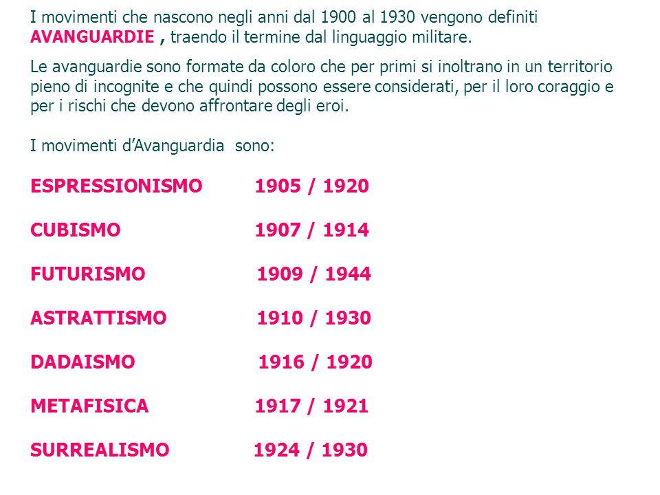 ESPRESSIONISMO 1905 / 1920 CUBISMO 1907 / 1914 FUTURISMO 1909 / 1944