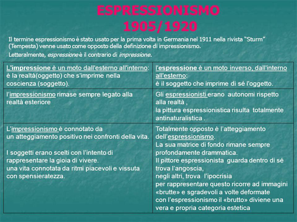 ESPRESSIONISMO 1905/1920.