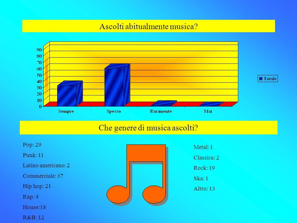 Ascolti abitualmente musica