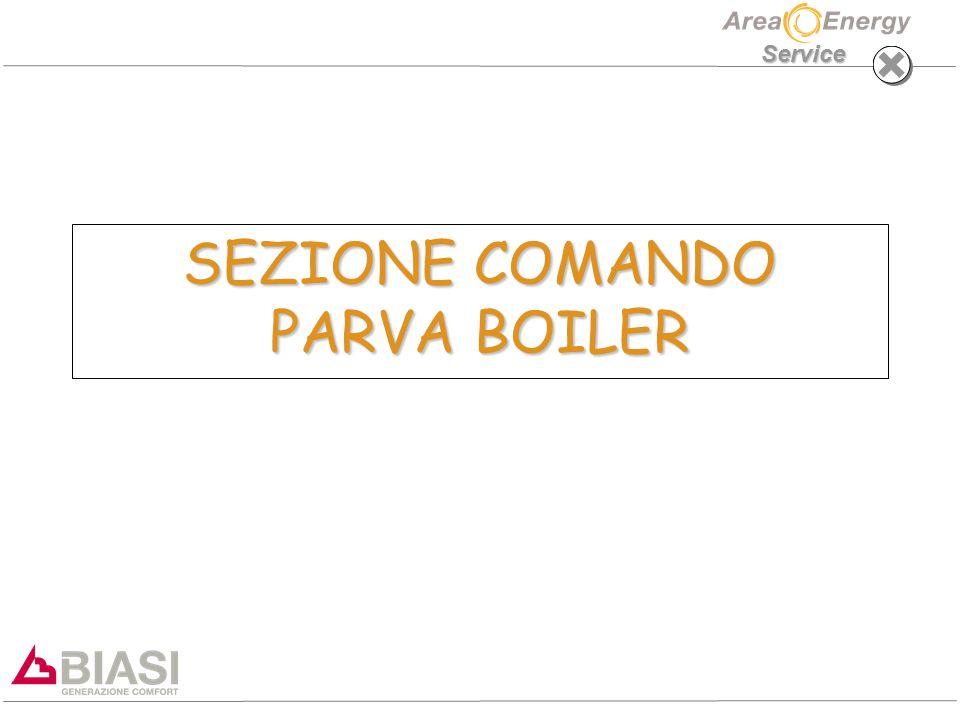 SEZIONE COMANDO PARVA BOILER