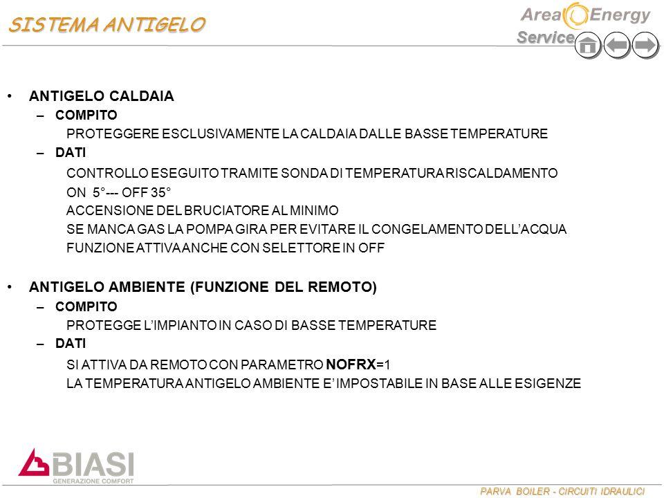 SISTEMA ANTIGELO ANTIGELO CALDAIA