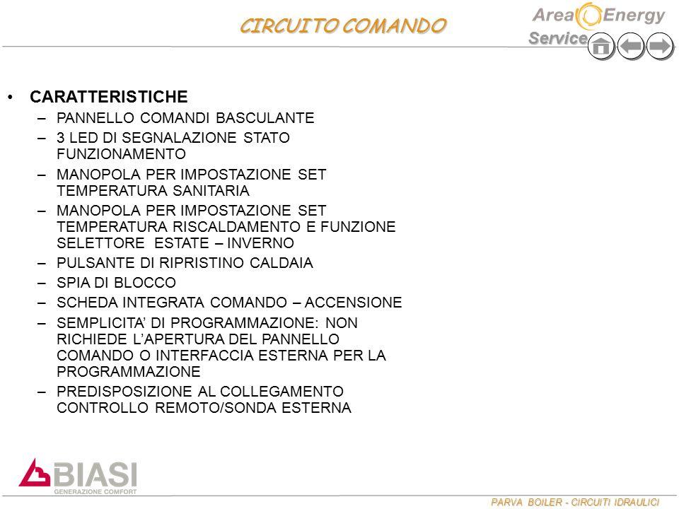 CIRCUITO COMANDO CARATTERISTICHE PANNELLO COMANDI BASCULANTE