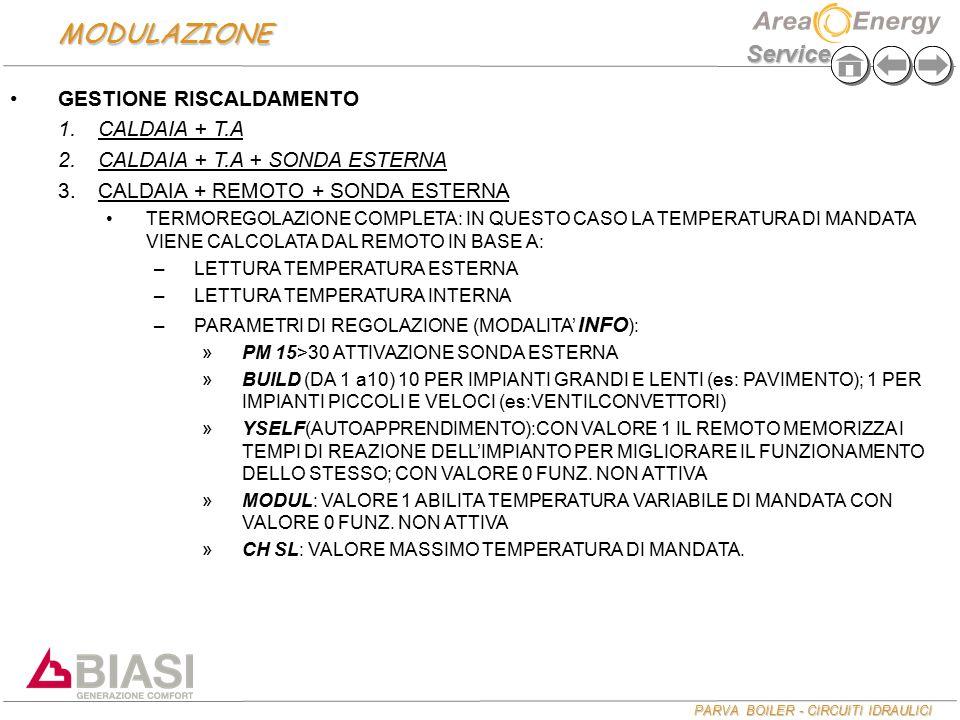 MODULAZIONE GESTIONE RISCALDAMENTO CALDAIA + T.A