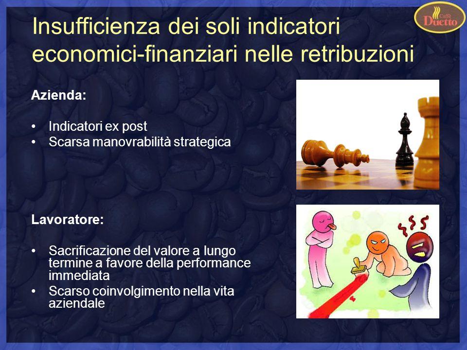 Insufficienza dei soli indicatori economici-finanziari nelle retribuzioni
