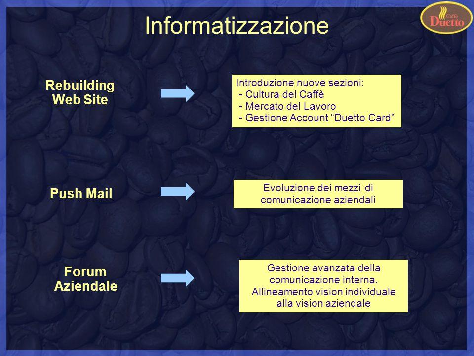 Informatizzazione Rebuilding Web Site Push Mail Forum Aziendale