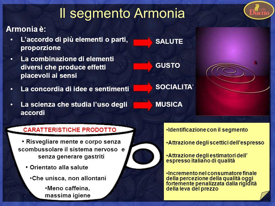Il segmento Armonia Armonia è: