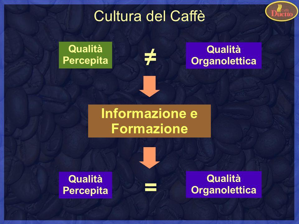 Qualità Organolettica Informazione e Formazione Qualità Organolettica