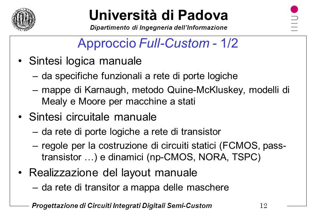 Approccio Full-Custom - 1/2