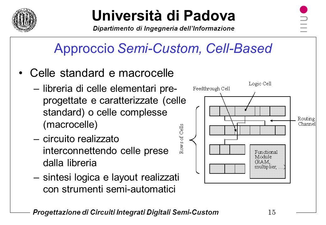 Approccio Semi-Custom, Cell-Based