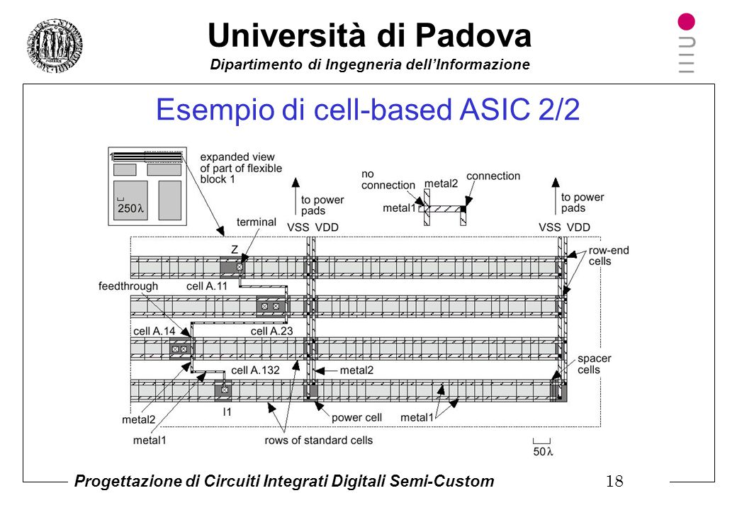 Esempio di cell-based ASIC 2/2