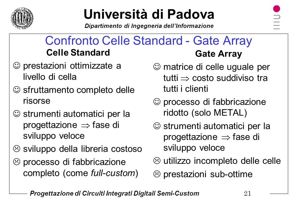Confronto Celle Standard - Gate Array