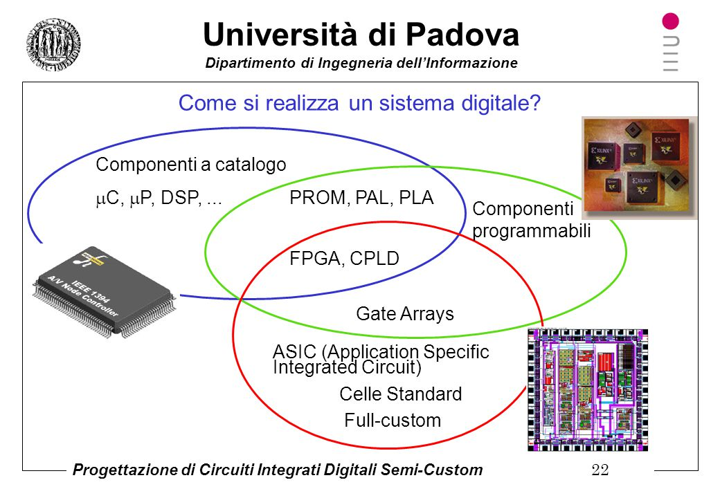 Come si realizza un sistema digitale