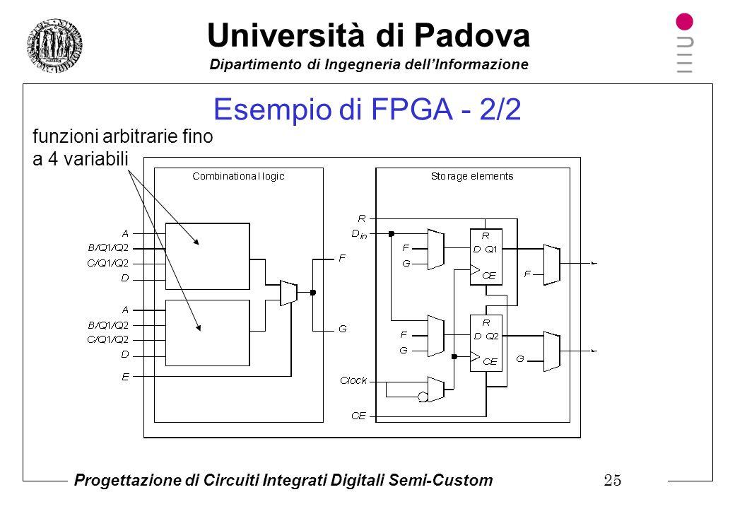 Esempio di FPGA - 2/2 funzioni arbitrarie fino a 4 variabili