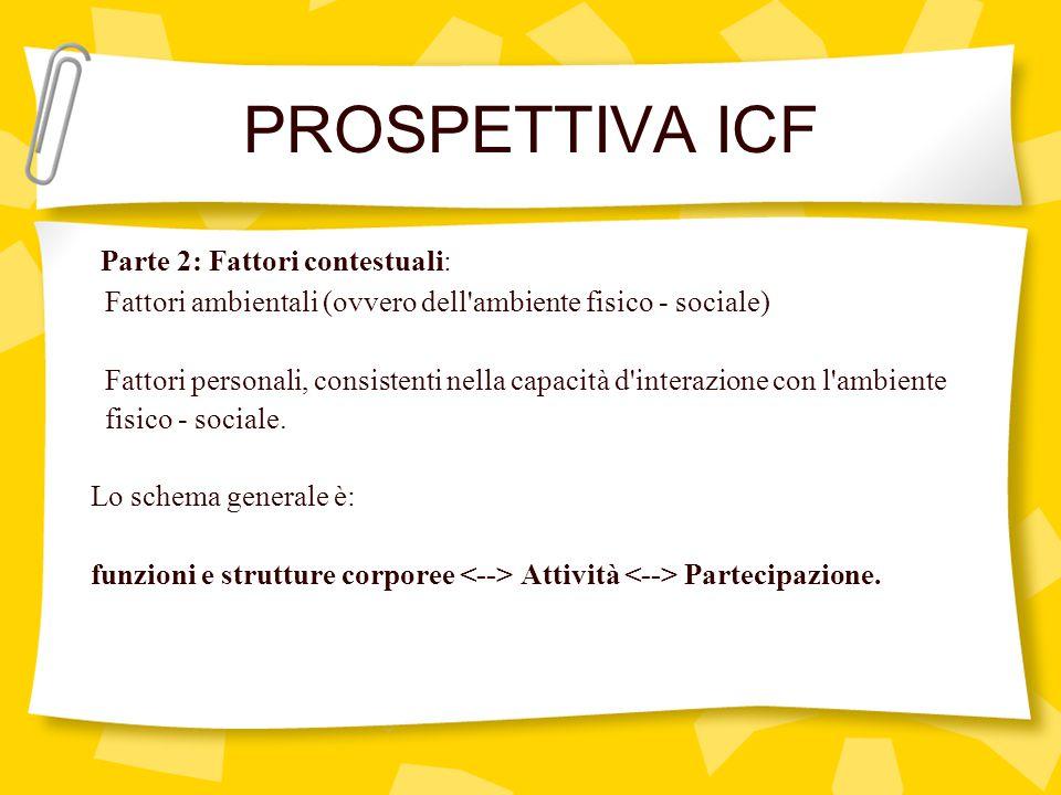 PROSPETTIVA ICF Parte 2: Fattori contestuali: